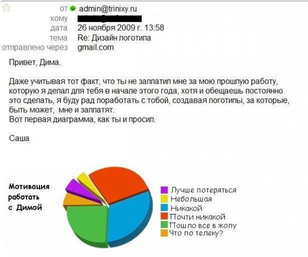 http://forum.darnet.ru/misc.php?item=178&download=0