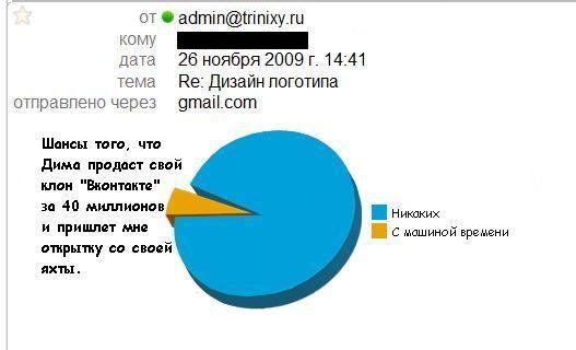 http://forum.darnet.ru/misc.php?item=184&download=0