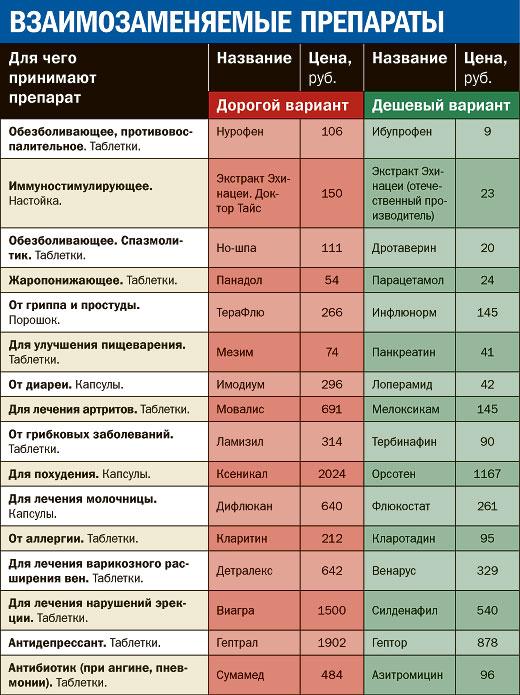 http://forum.darnet.ru/misc.php?item=629&download=1
